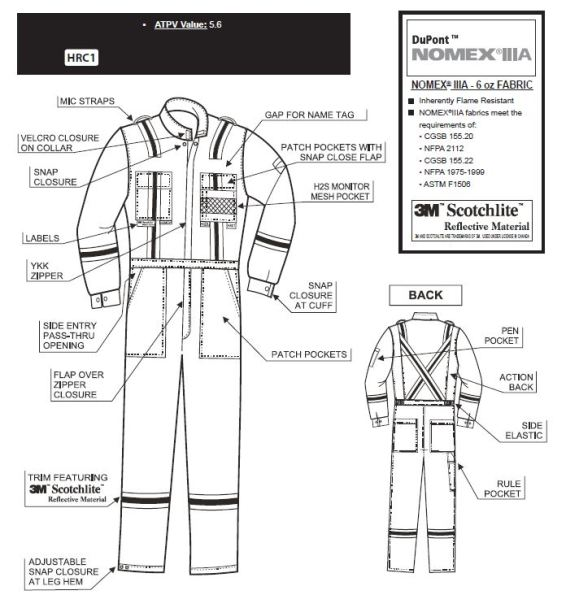 Nomex Feature Sheet